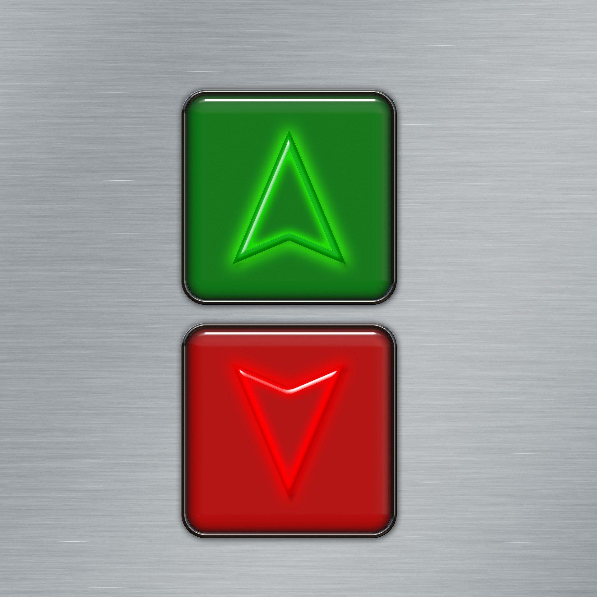 Optionsscheine: Definition, Erklärung & Beispiele
