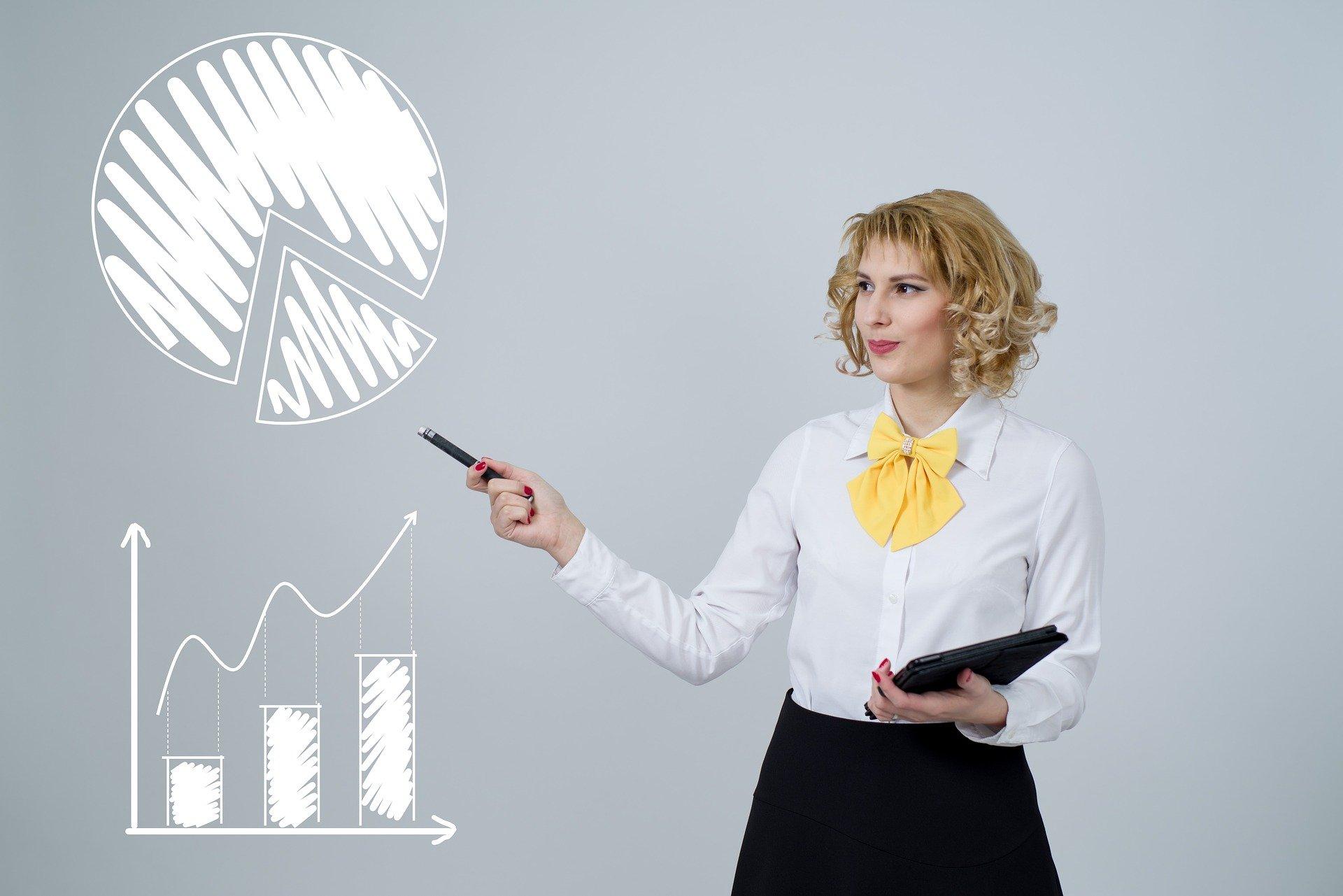 Zinsdeckungsgrad: Definition, Berechnung & Interpretation
