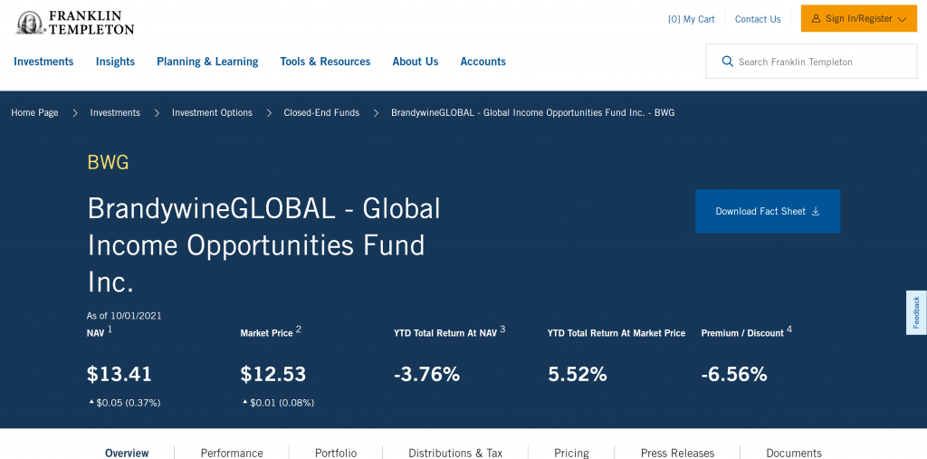 BrandywineGLOBAL - Global Income Opportunities Fund Inc.